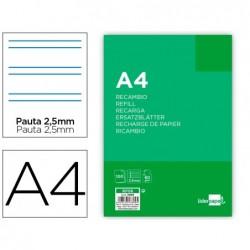 ROT PILOT PUNTA AGUJA 2005...